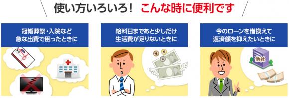 住信SBIネット銀行カードローン 特徴