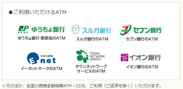 カードローン「したく」 利用可能ATM