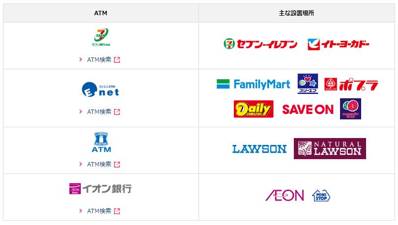 オリックス銀行カードローンキャッシング ATM